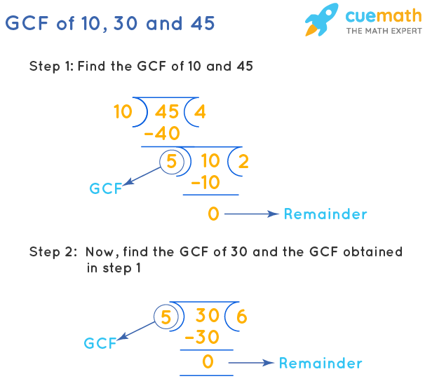GCF of 10, 30 and 45 by Long Division