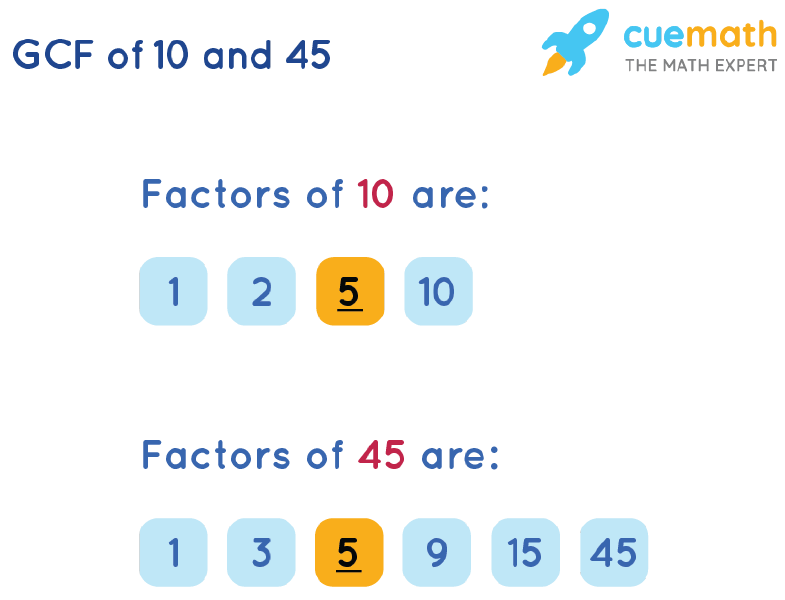 GCF of 10 and 45 by Listing Common Factors