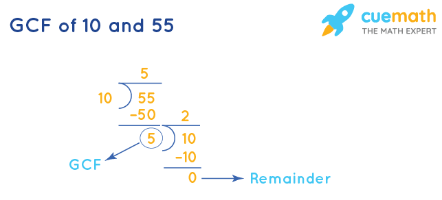 GCF of 10 and 55 by Long Division
