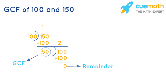 GCF of 100 and 150 by Long Division