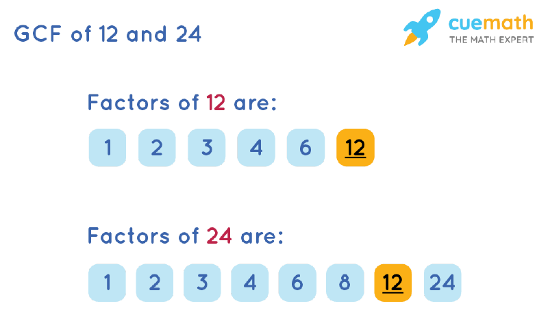 GCF of 12 and 24 by Listing Common Factors
