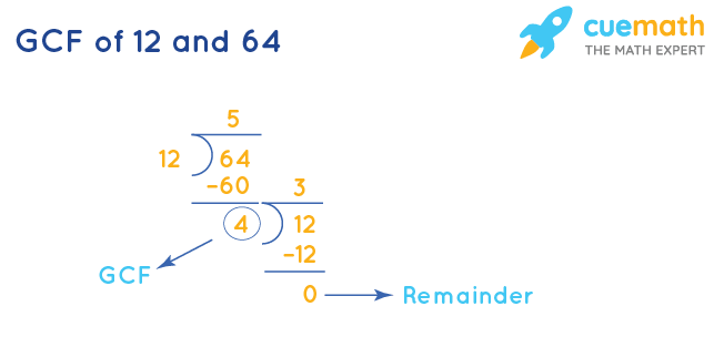 GCF of 12 and 64 by Long Division