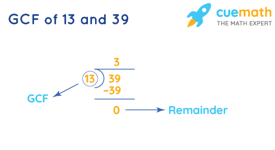GCF of 13 and 39 by Long Division