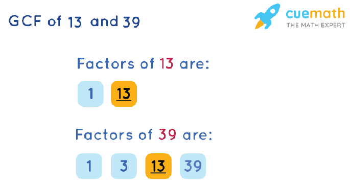 GCF of 13 and 39 by Listing Common Factors