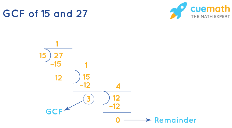 GCF of 15 and 27 by Long Division