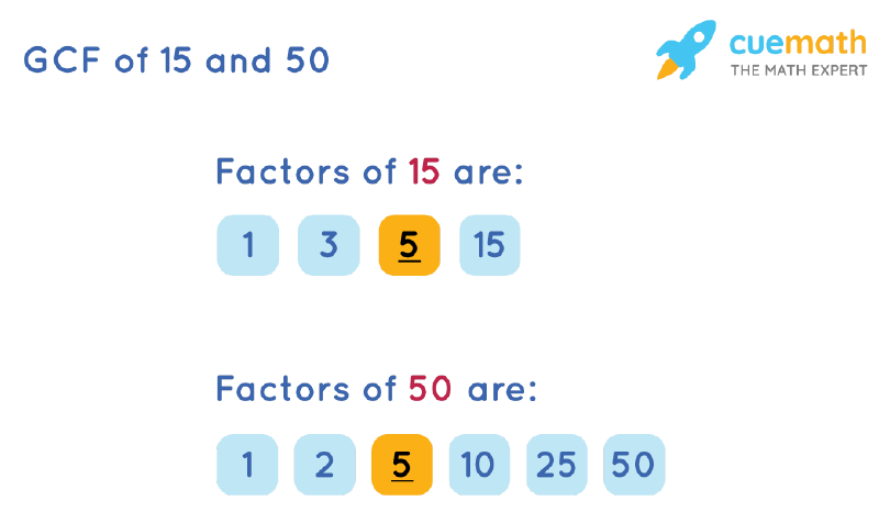 GCF of 15 and 50 by Listing Common Factors
