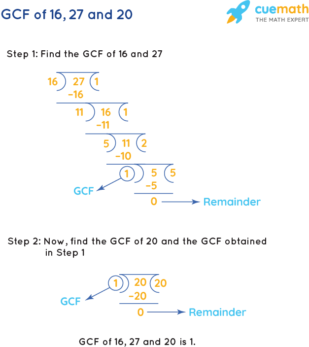 GCF of 16, 27 and 20 by Long Division