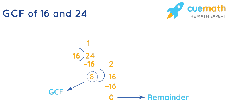 GCF of 16 and 24 by Long Division