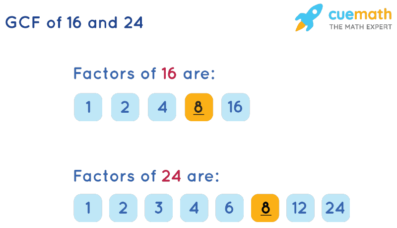 GCF of 16 and 24 by Listing Common Factors