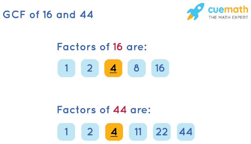 GCF of 16 and 44 by Listing Common Factors