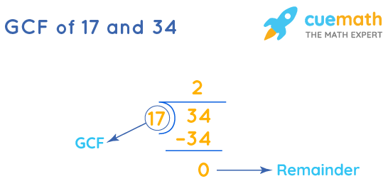 GCF of 17 and 34 by Long Division