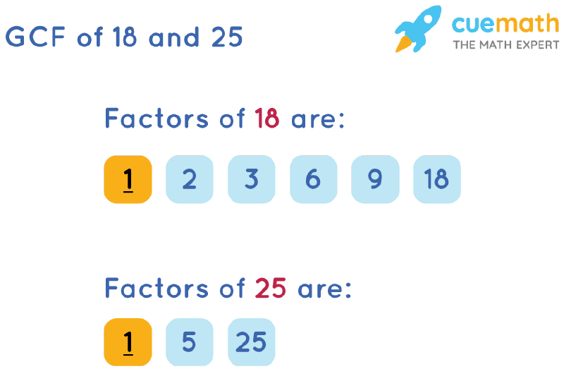 GCF of 18 and 25 by Listing Common Factors