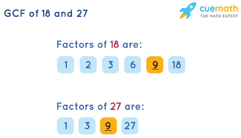 GCF of 18 and 27 by Listing Common Factors