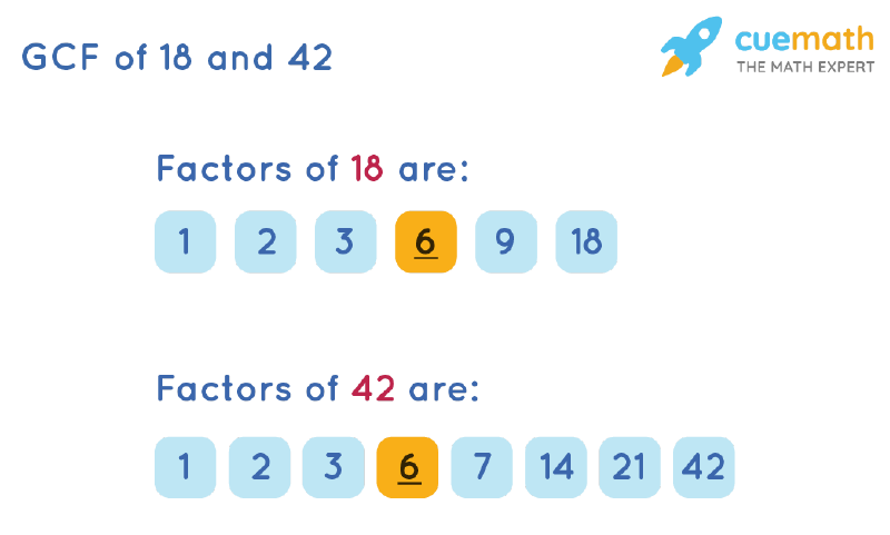 GCF of 18 and 42 by Listing Common Factors