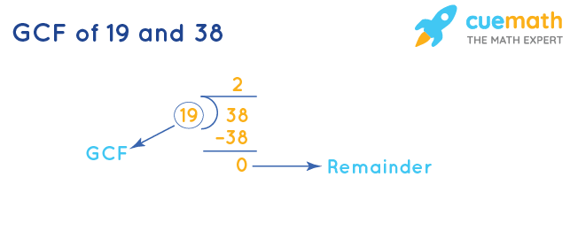 GCF of 19 and 38 by Long Division