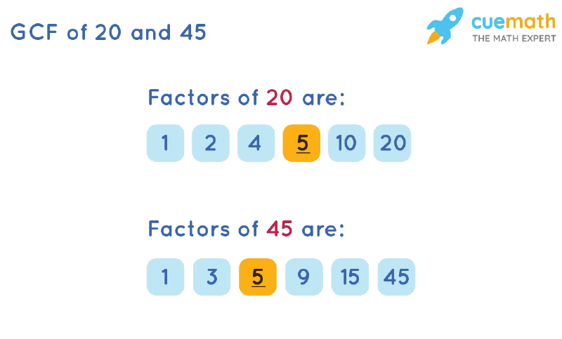 GCF of 20 and 45 by Listing Common Factors