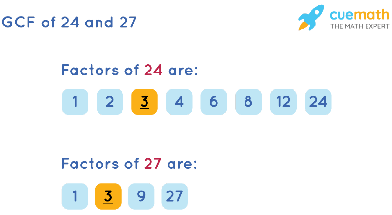 GCF of 24 and 27 by Listing Common Factors