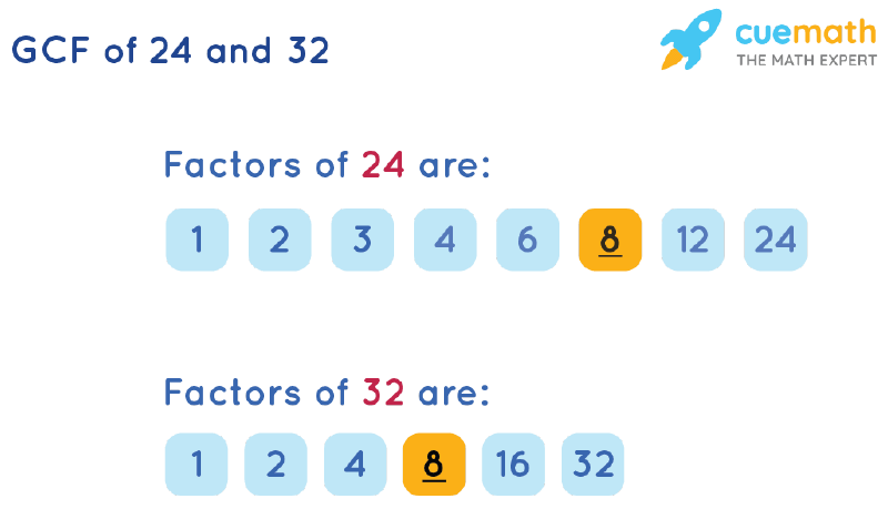 GCF of 24 and 32 by Listing Common Factors