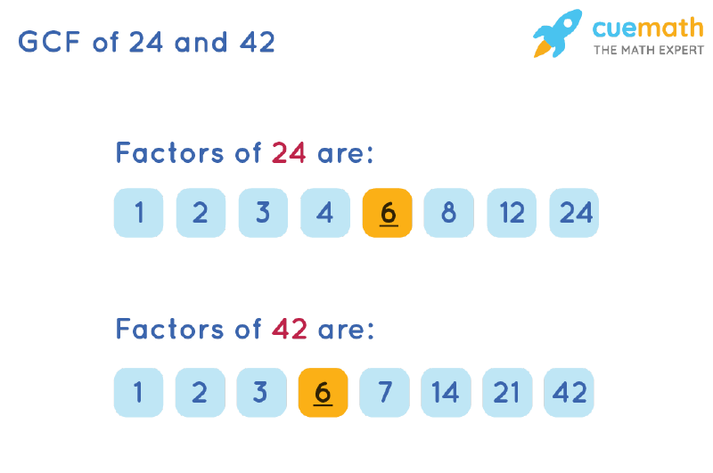 GCF of 24 and 42 by Listing Common Factors