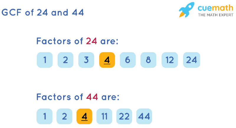 GCF of 24 and 44 by Listing Common Factors