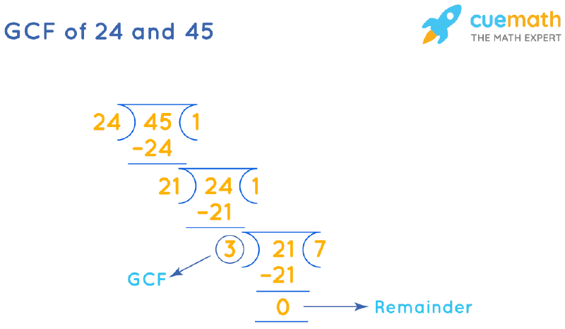 GCF of 24 and 45 by Long Division