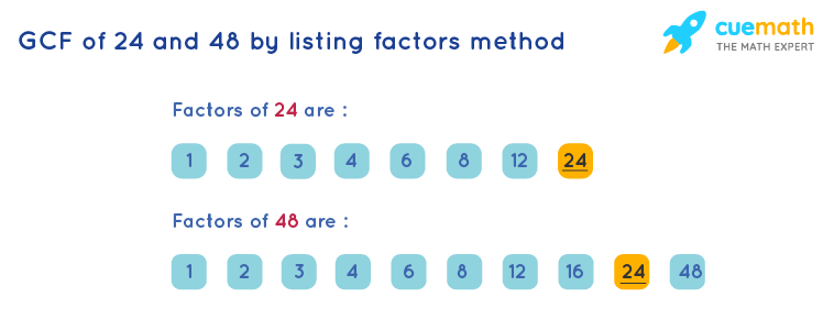 GCF of 24 and 48 by Listing Common Factors