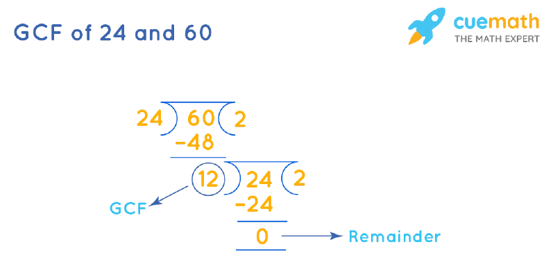 GCF of 24 and 60 by Long Division