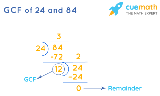 GCF of 24 and 84 by Long Division