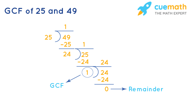 GCF of 25 and 49 by Long Division