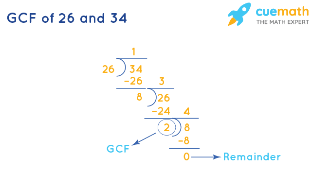 GCF of 26 and 34 by Long Division