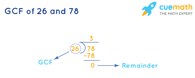 GCF of 26 and 78 by Long Division