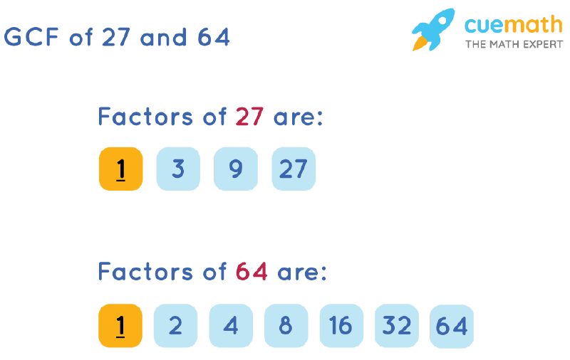 GCF of 27 and 64 by Listing Common Factors