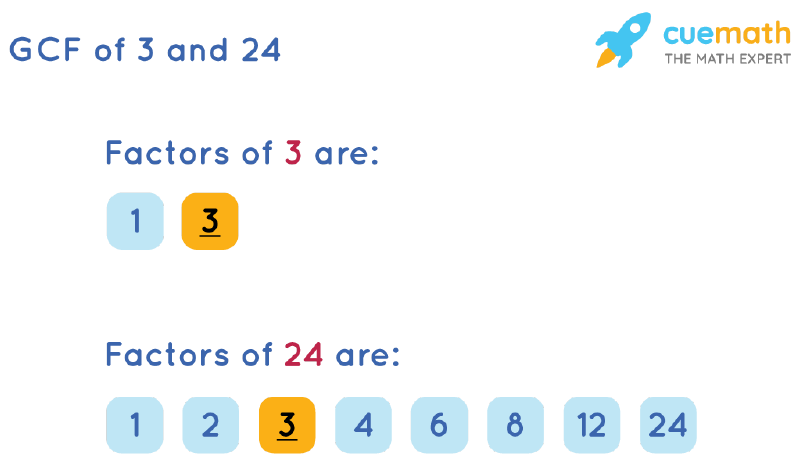 GCF of 3 and 24 by Listing Common Factors