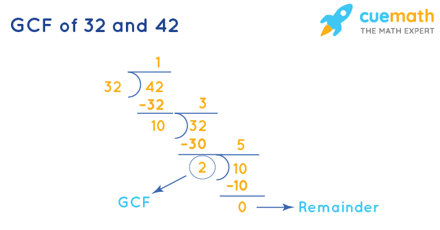 GCF of 32 and 42 by Long Division