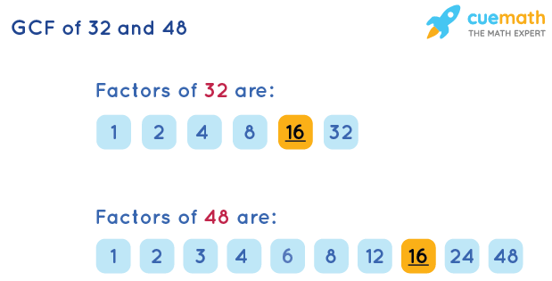 GCF of 32 and 48 by Listing Common Factors