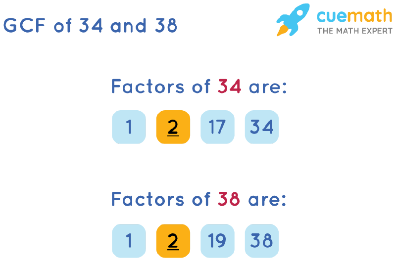 GCF of 34 and 38 by Listing Common Factors