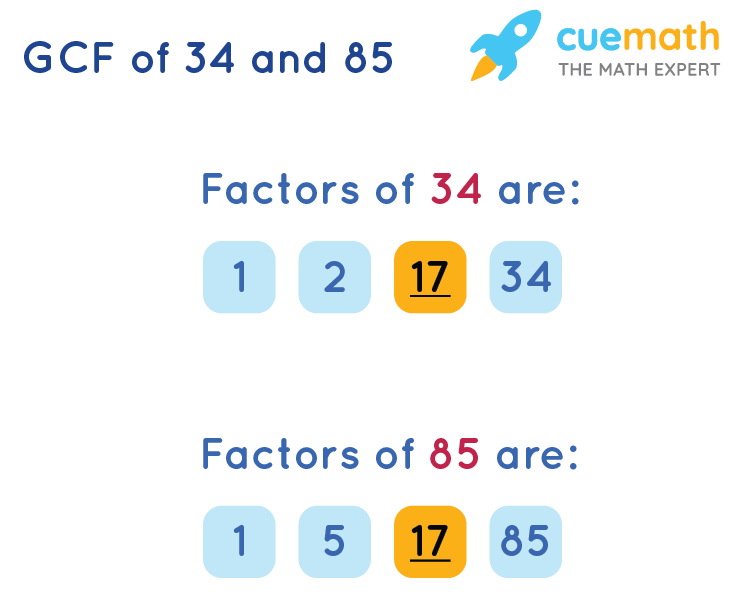 GCF of 34 and 85 by Listing Common Factors