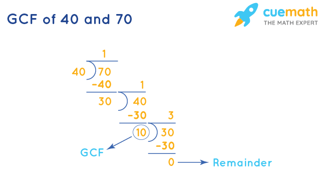 GCF of 40 and 70 by Long Division