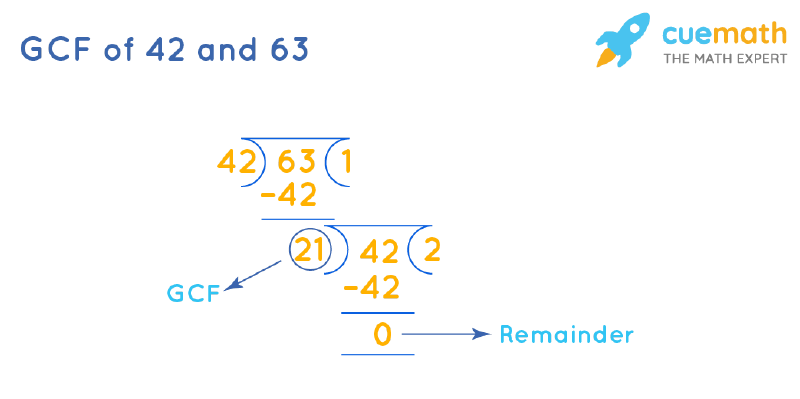 GCF of 42 and 63 by Long Division
