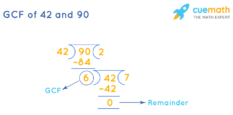 GCF of 42 and 90 by Long Division