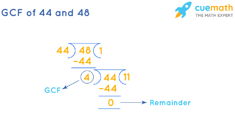 GCF of 44 and 48 by Long Division