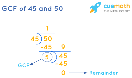 GCF of 45 and 50 by Long Division
