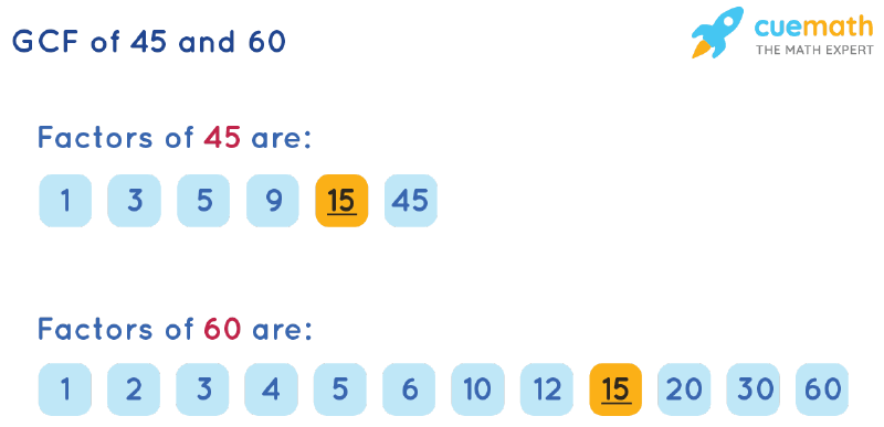 GCF of 45 and 60 by Listing Common Factors