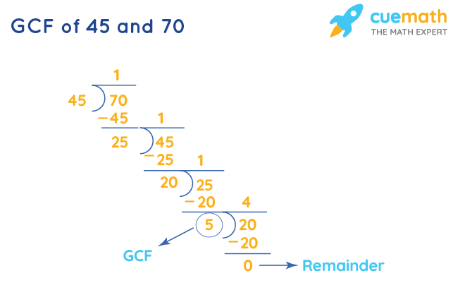 GCF of 45 and 70 by Long Division