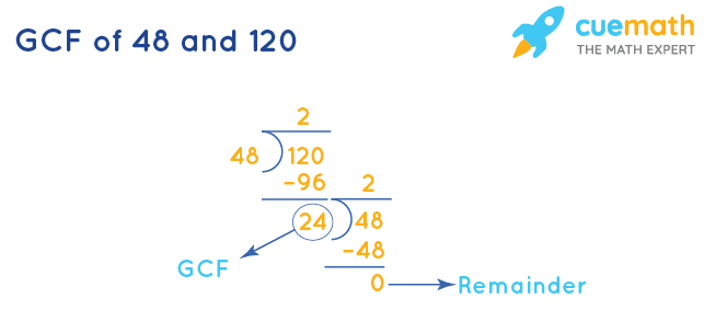 GCF of 48 and 120 by Long Division