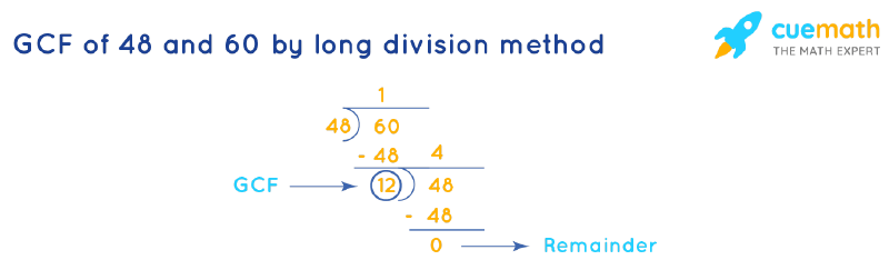 GCF of 48 and 60 by Long Division