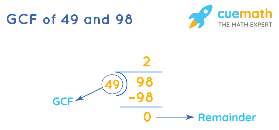 GCF of 49 and 98 by Long Division