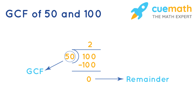 GCF of 50 and 100 by Long Division