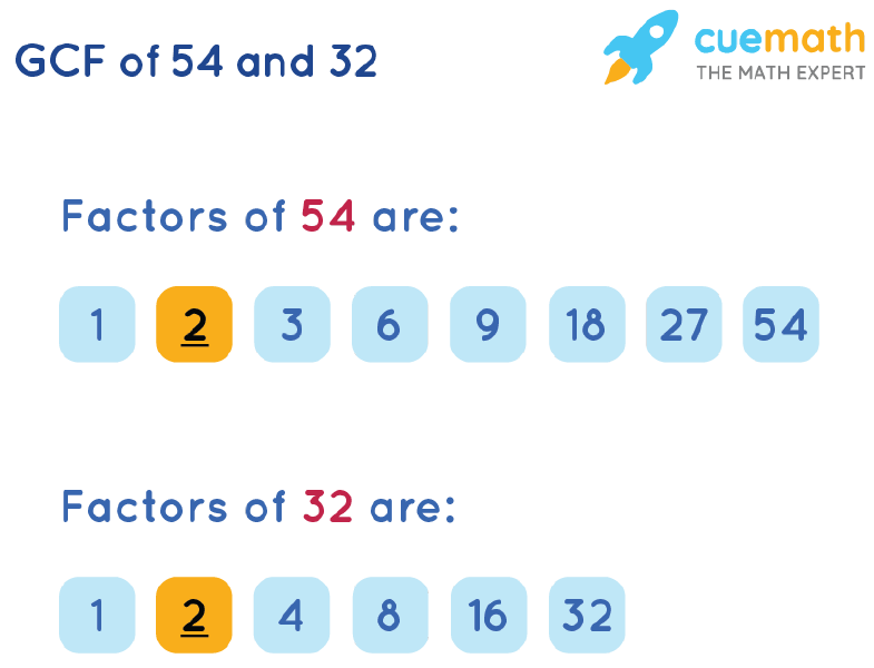 GCF of 54 and 32 by Listing Common Factors