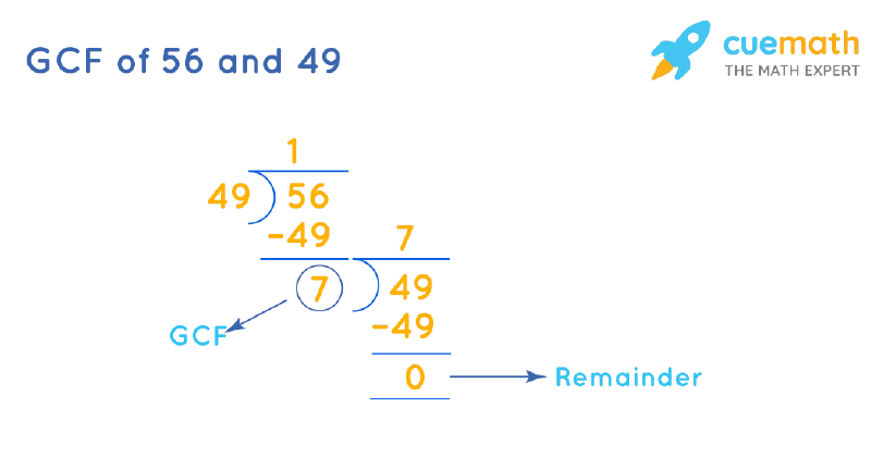 GCF of 56 and 49 by Long Division